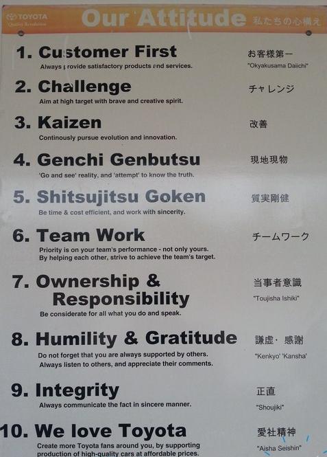 Toyota-Plant-Visit-Toyota-Principles1